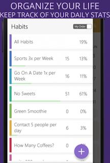HabitBull – Habit Tracker v1.5.11 Paid APK