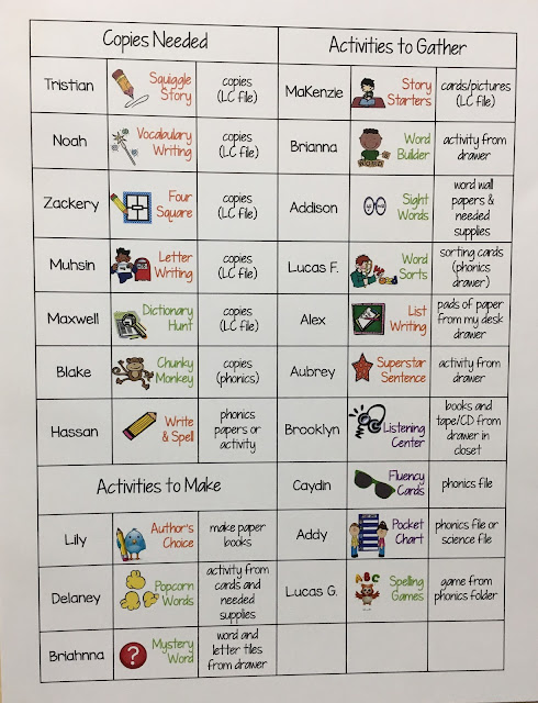 literacy-centers-leadership-first grade