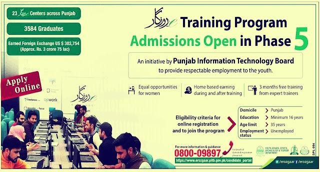 Punjab Govt E-Rozgar Training Program 2019 For Fresh Student