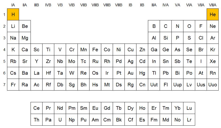 Qumicas elementos del periodo 1 los dems elementos ira en la segunda columna pero como se comporta como gas noble al tener su ltimo orbital completo se lo incluye en la columna urtaz Image collections