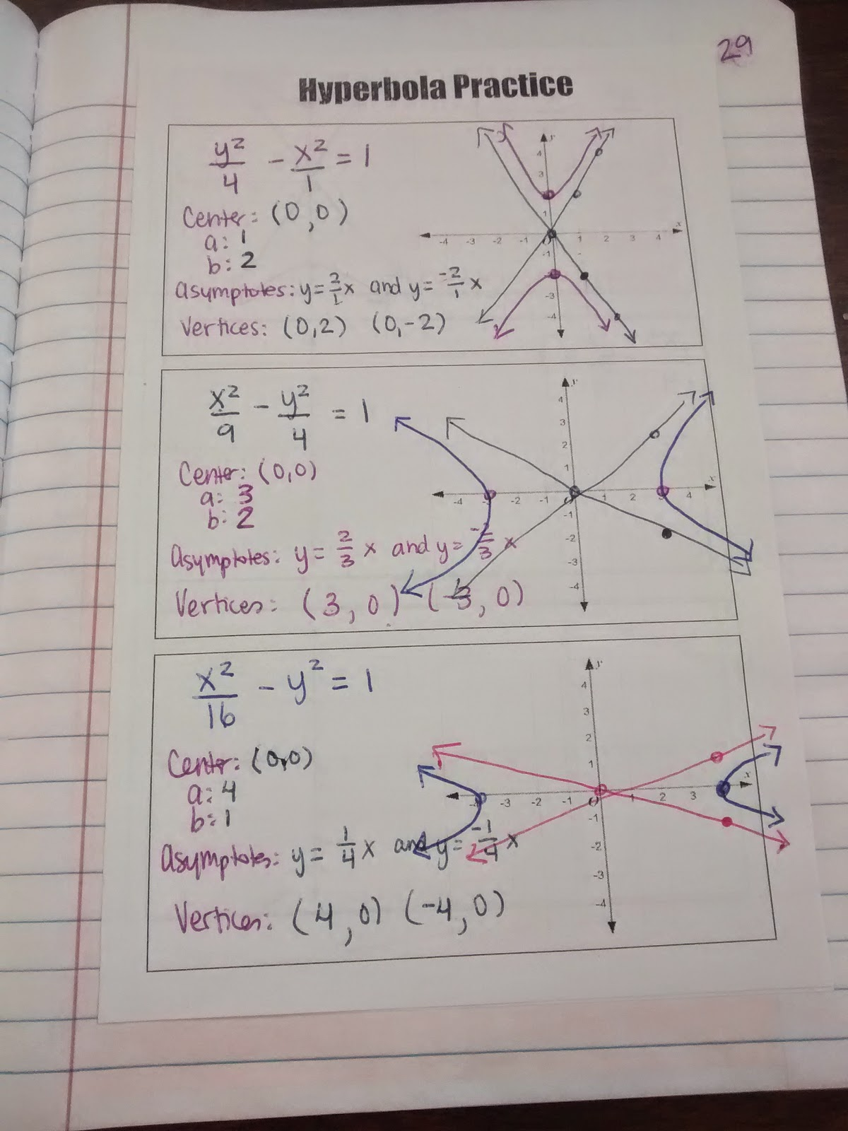 Fun Subtraction Worksheet Math  Love Algebra  Unit  Inb Pages  Text Feature Worksheets 3rd Grade Pdf with Math Worksheet Wizard Word Before I Posted About This Conic Section Foldable I Made But Never Used  This Year I Found A Use For It At The End Of Our Section On Conics  Key Stage 2 Science Worksheets Word