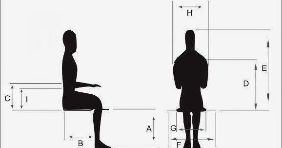 Kenyamanan Tempat Duduk Dari Model Kursi Dan Sofa Minimalis Semua