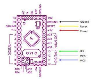 Green Oak Studio Программируем Arduino Pro Mini через Usbasp