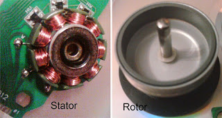 brushless dc or BLDC motor - outer rotor design