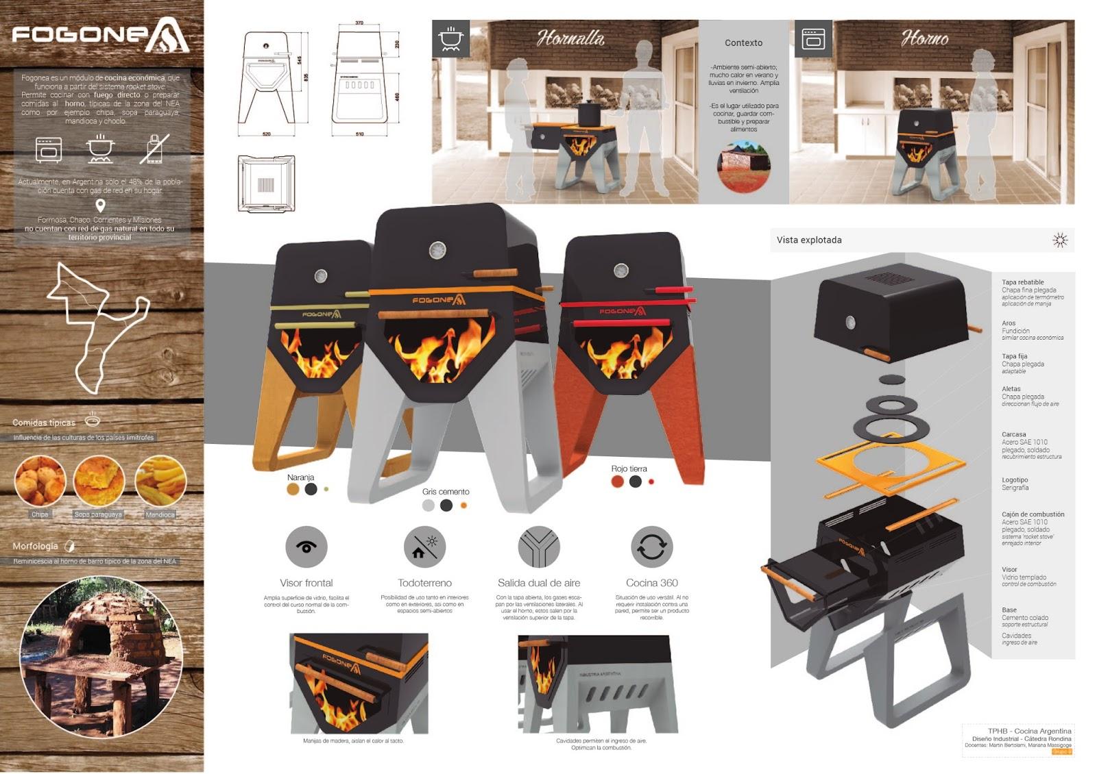 Catedra rondina dise o industrial fadu uba innovar 2016 for Diseno cocina economica