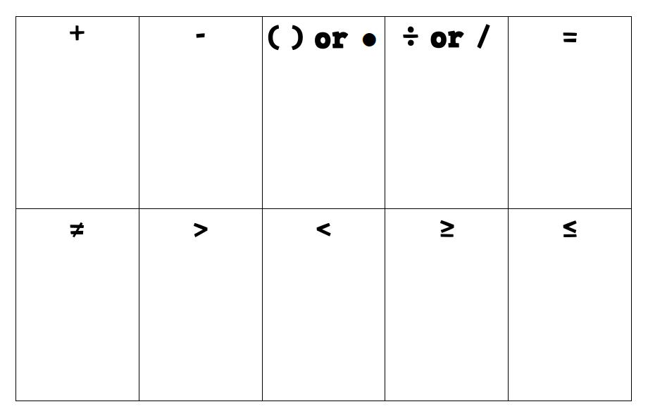 Math = Love: Translating Algebra: Dry Erase Mat