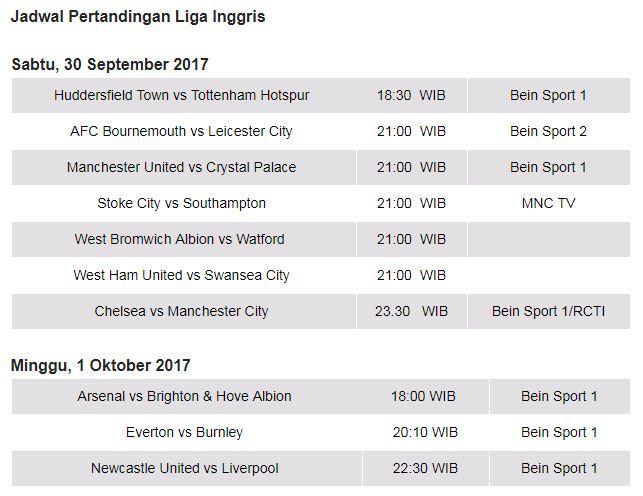 Jadwal Liga Inggris Sabtu-Minggu 30 September-1 Oktober 2017