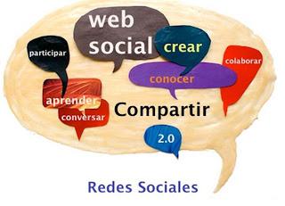 Estrategia de Mercadeo En Las Redes Sociales