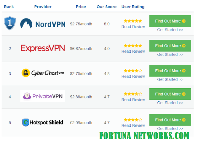 "<img src=""VPNs.jpg"" alt=""The Best VPNs for Malaysia – Fast & Cheap "">"