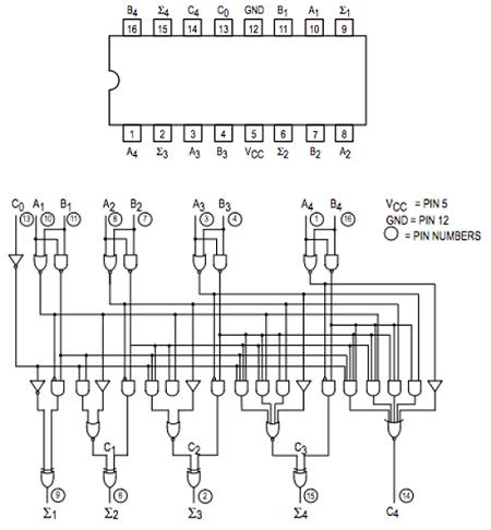 7483 Ic Chip Layout Diagram PSP Diagram Wiring Diagram