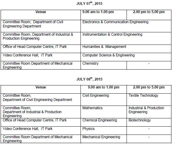 Dr B R Ambedkar National Institute Of Technology Wanted