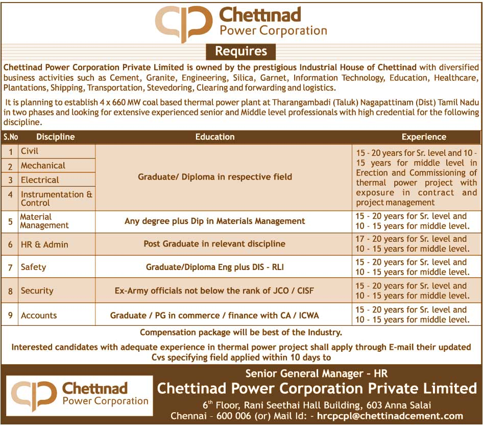 Electrical Design Electrical Design Jobs In Hyderabad