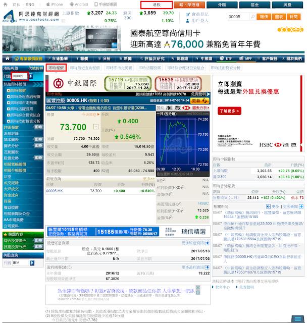 阿思達克財經網港股-匯豐控股