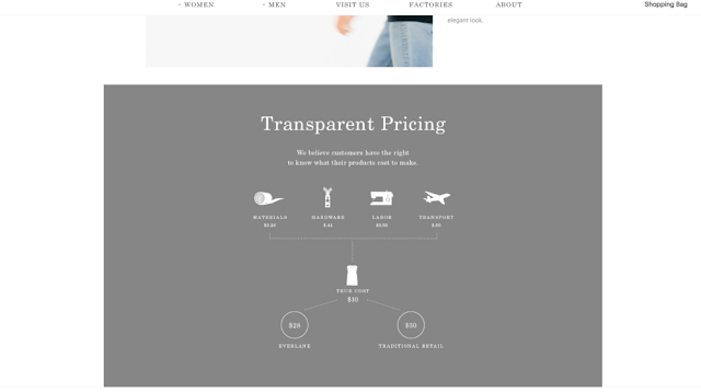 Everlane shows you the true costs - ethical fashion