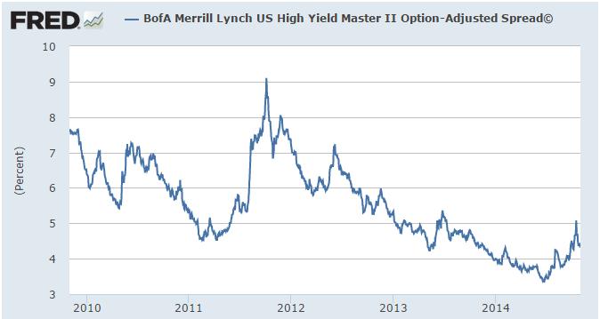 Varning for deflation i eurozonen