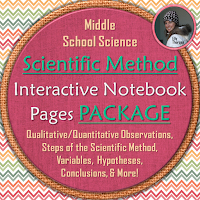 Scientific Method INB Pages Package