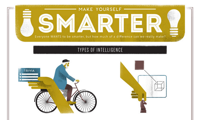 Image: Make Yourself Smarter