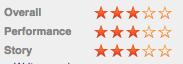 Overall 3 stars.