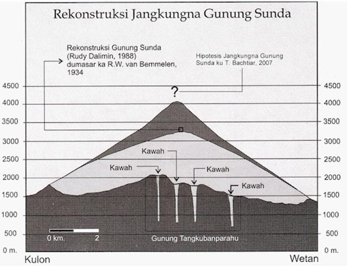 Keunikan Tempat Wisata Gunung Tangkuban Perahu