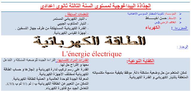 نموذج لجداذة درس الفيزياء : الطاقة الكهربائية للثالثة إعدادي مصحوب بوضعية مشكلة ووثائق مساعدة