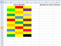 Mudahnya Menghitung Jumlah Cell berwarna di Excel Dengan Kode Macro