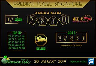 Prediksi Togel SINGAPORE TAMAN TOTO 30 JANUARI 2019
