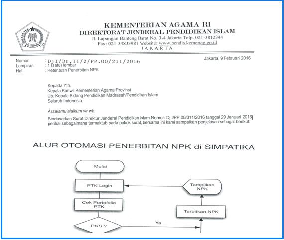 Surat Edaran Ketentuan Penerbitan NPK