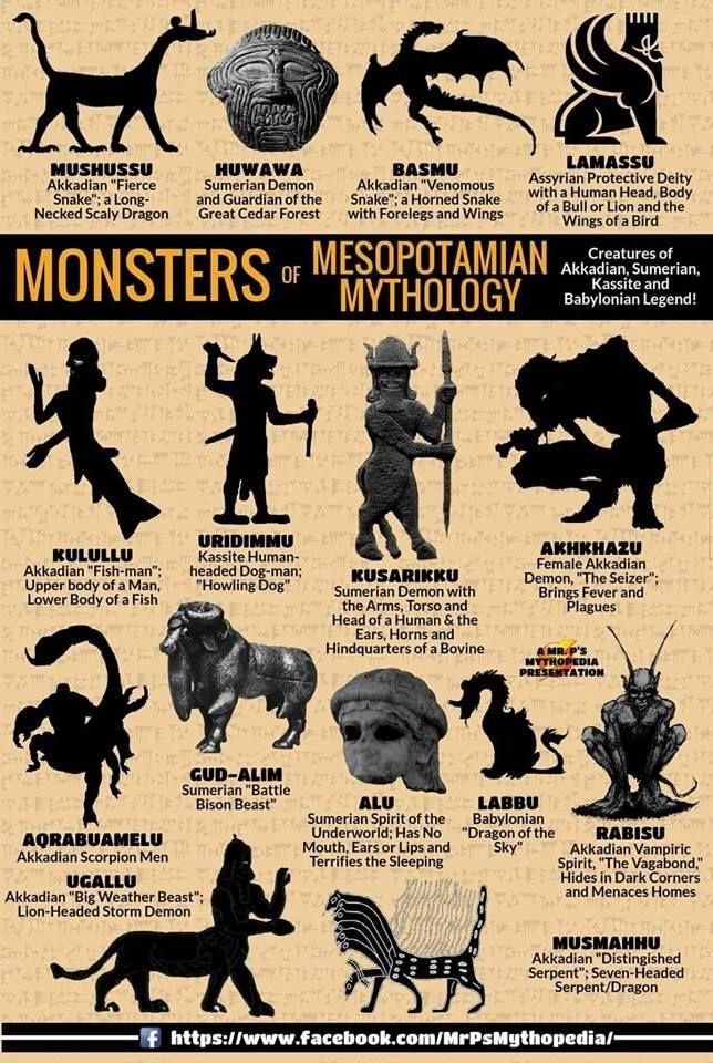 Monstros da Mitologia Mesotopâmica