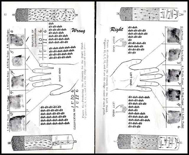 Altered collage book about Fingerprints
