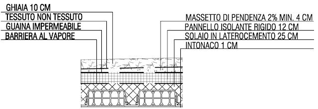 stratigrafia tetto piano