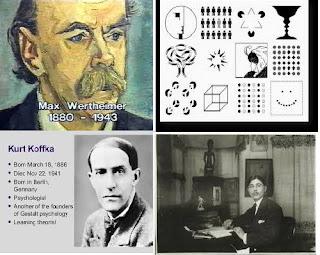 دورة- أتقن مادة الفلسفة - الدرس السابع - الإحساس و الادراك - النظرية الجشتلطية.