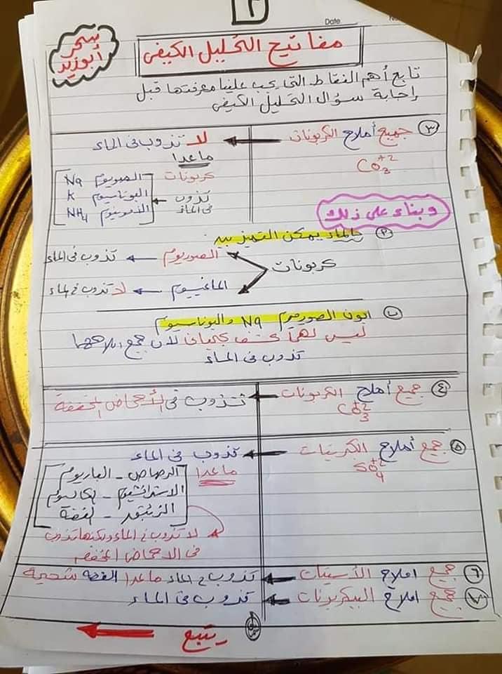 مفاتيح اجابه سؤال التحليل الكيميائي الكيفي للصف الثالث الثانوي أ/ سحر أبو زيد 2