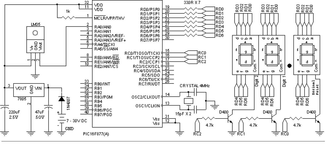 microcontroller projects  pic16f877a lm35 temperature monitor