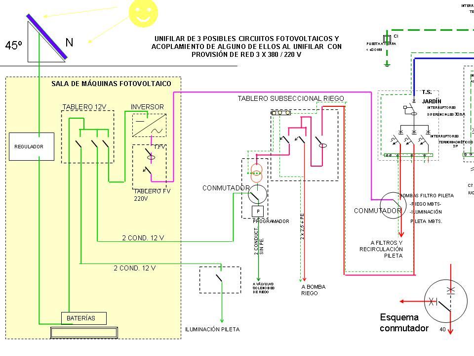 Instalaciones El 233 Ctricas Fotovoltaicos Unifilar