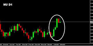 analisa prediksi trading saham forex harian mingguan sonytrade