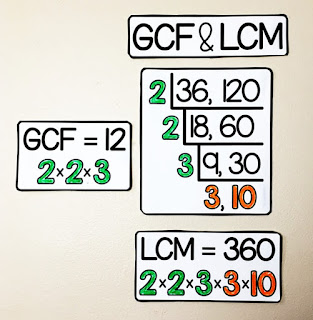 Free GCF and LCM math word wall card references showing the upside down cake method, or ladder method as it is also called.