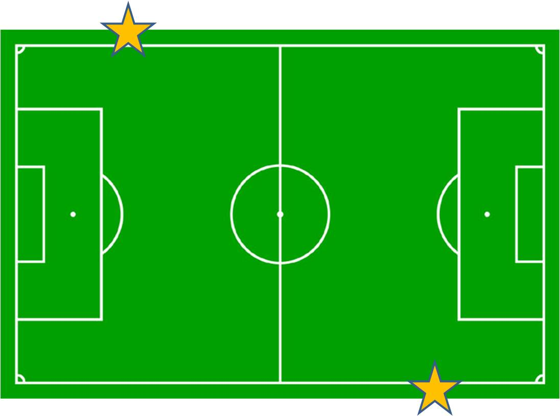 Last Bing Queries Pictures For Soccer Field Positions Template