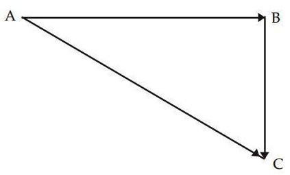 Jarak dan Perpindahan dalam Fisika