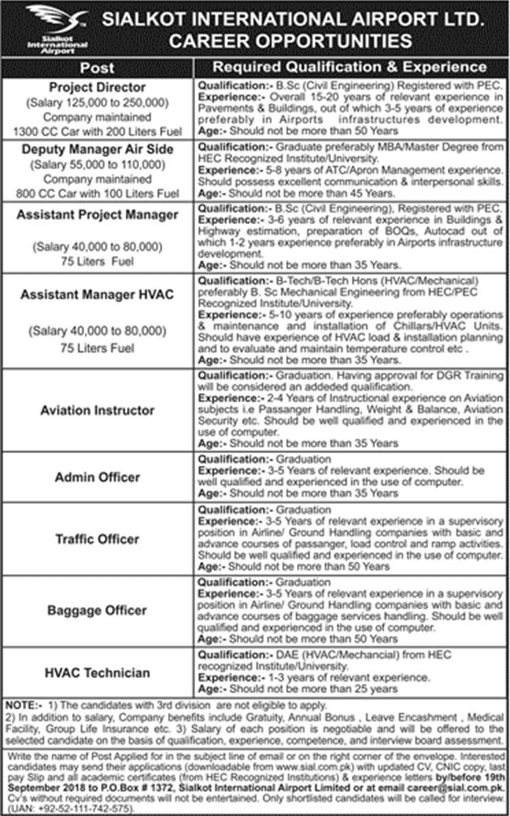 Sialkot International Airport Jobs 2018 | Admin Officers and others | September