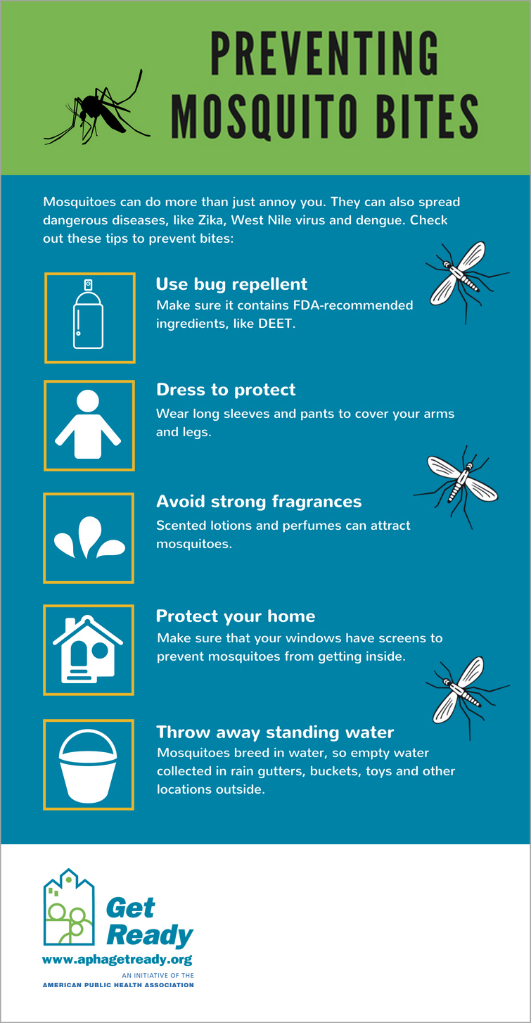 Get Ready 2018 Bite Fighters Lotion Roll On New Mosquitoes Infographic Helps Fight The