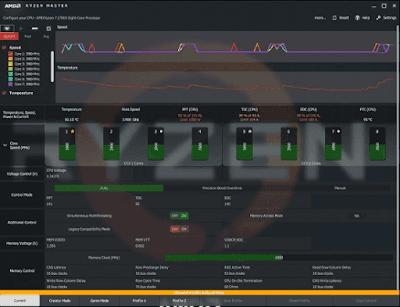 Software Overclocking AMD Gratis Untuk Windows Software Overclocking AMD Gratis Untuk Windows