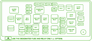 chevrolet fuse box diagram fuse box chevrolet g20 1984. Black Bedroom Furniture Sets. Home Design Ideas