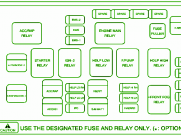 1984 Chevy Truck Fuse Diagram