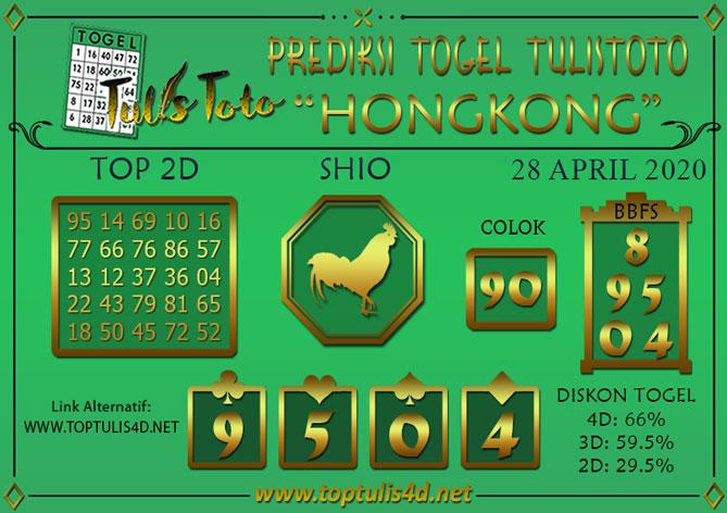 Prediksi Togel HONGKONG TULISTOTO 28 APRIL 2020