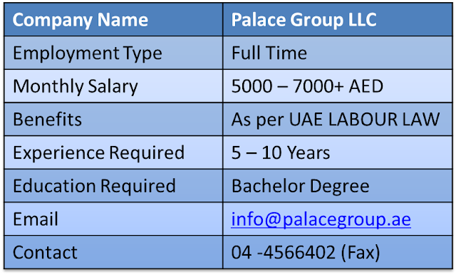 Contracting Companies confirm Jobs, construction companies confirm Jobs, Project Manager Job, Architect Jobs in UAE, Cost Controller Jobs in UAE, Estimator jobs in UAE, Quantity Surveyor Jobs in UAE, Draftsman Jobs in UAE