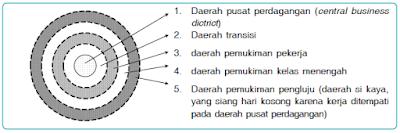 Pengertian Kota Menurut Para Ahli, Ciri-Ciri, Fungsi serta Struktur dan Pola Keruangan Kota
