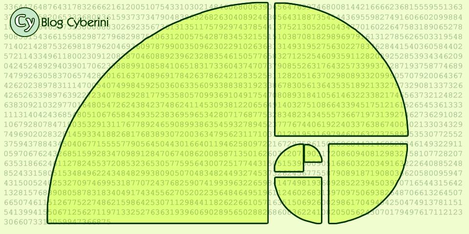 Espiral de Fibonacci e décimo milésimo número de Fibonacci