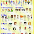 Describing people/Physical appearance Adjectives List