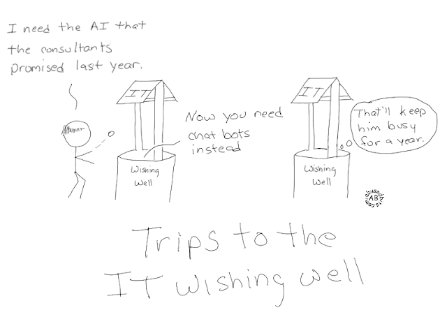 Trips to the IT Wishing Well