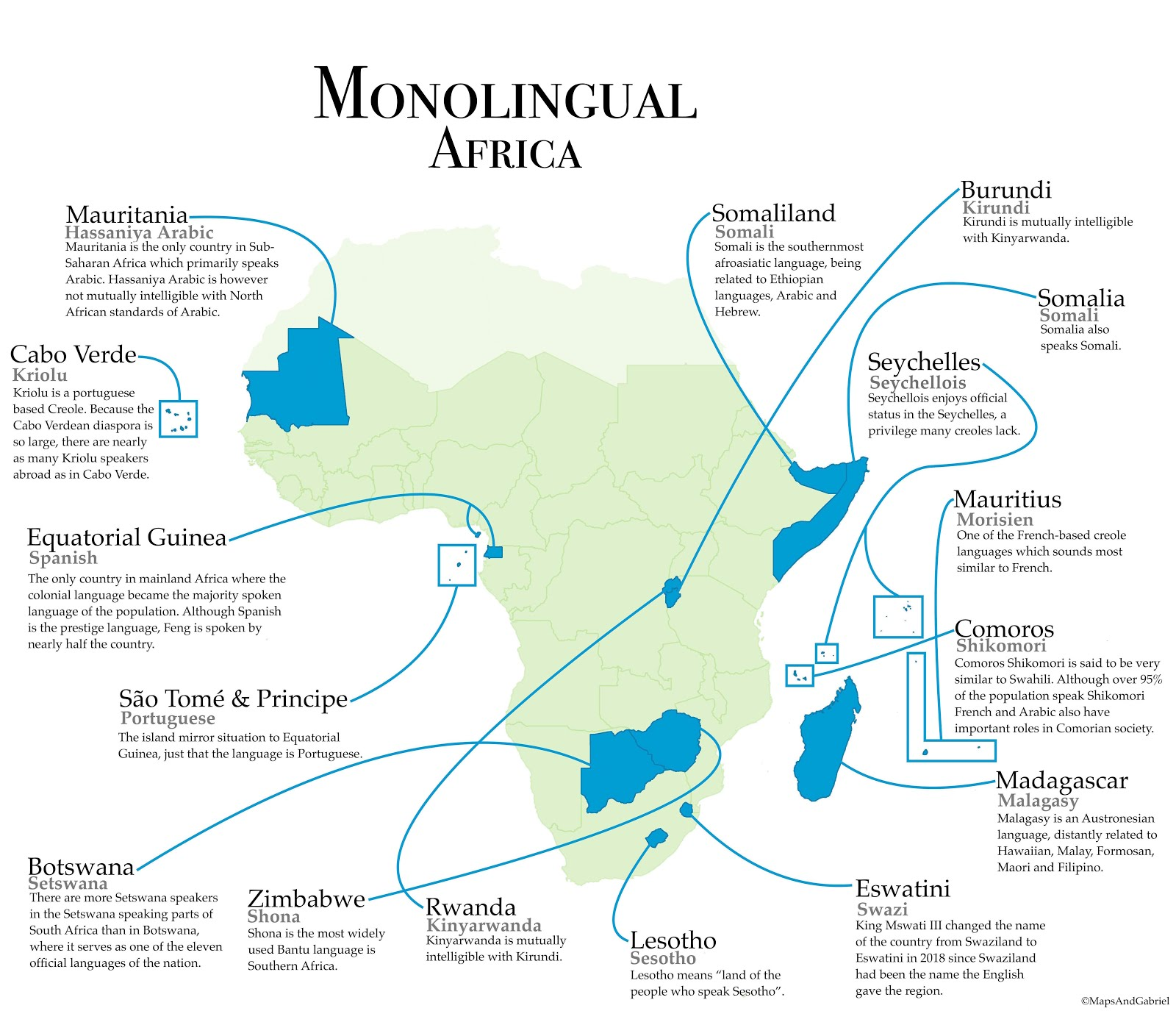 African Countries with Majority L1 Languages